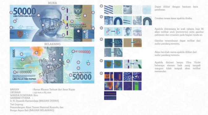 Uang Baru Indonesia