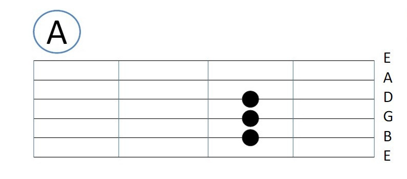 Gambar Kunci Gitar