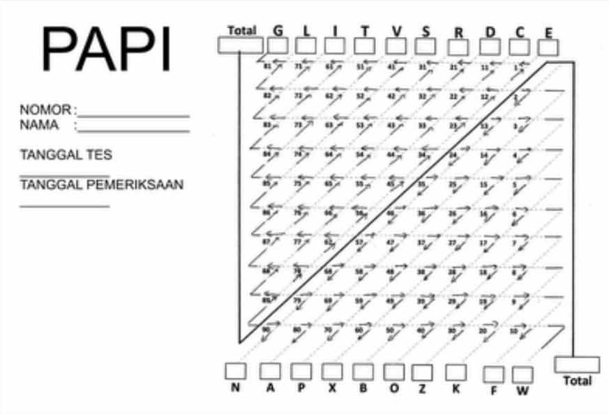 Contoh Soal Psikotes Matematika Amp Gambar Jawaban Lengkap