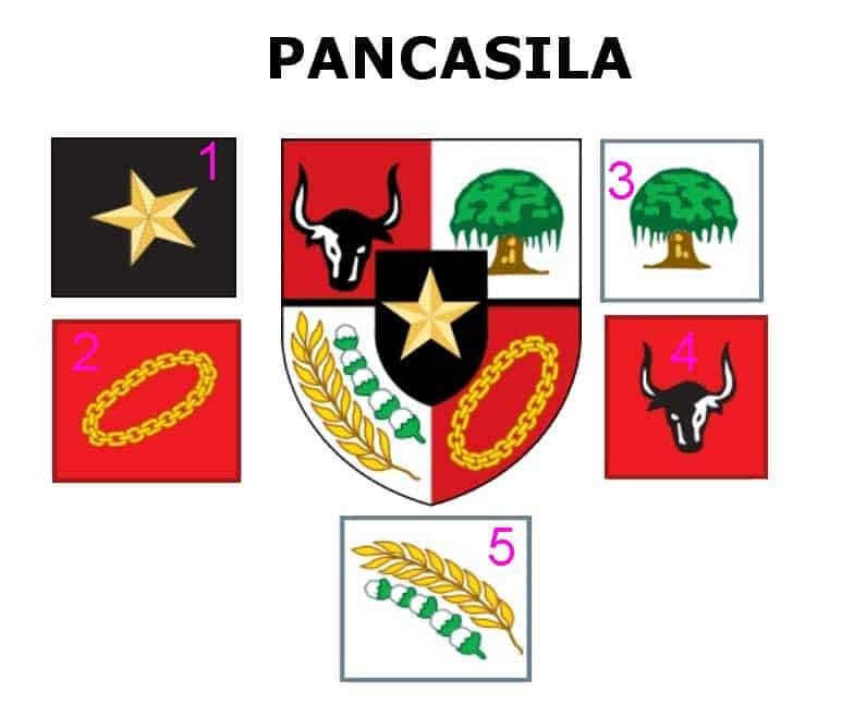 53 Gambar Pancasila Paling Keren