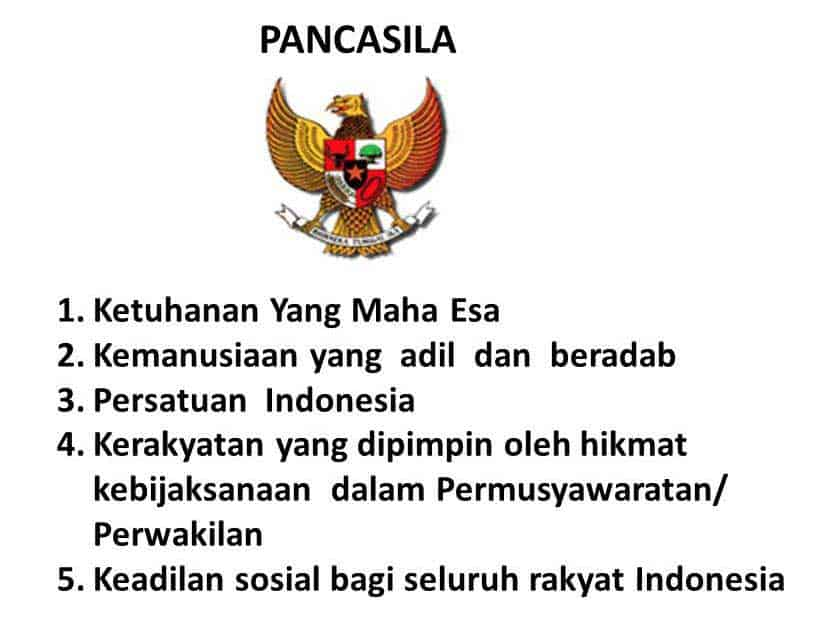 Teks Pancasila