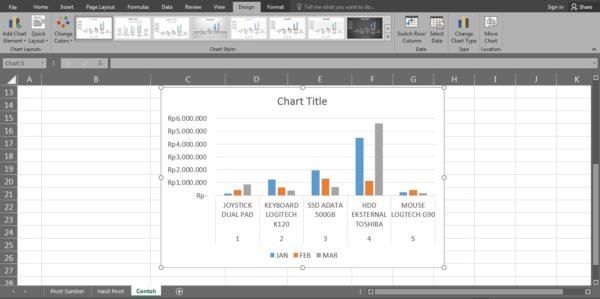 gambar cara membuat grafik column
