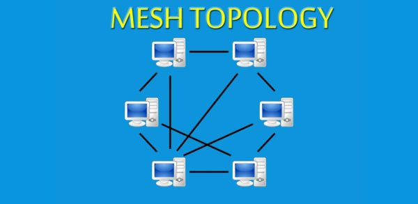 gambar topologi mesh