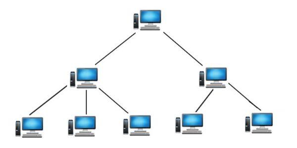 gambar topologi tree