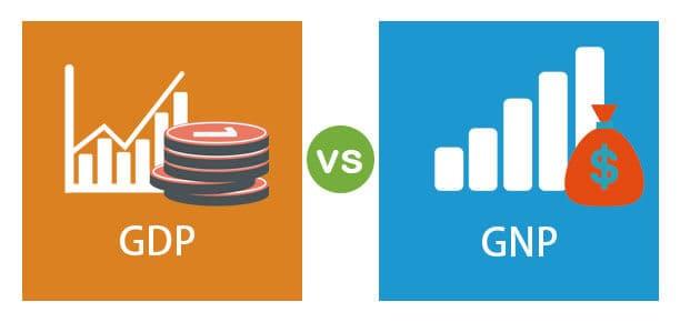 GNP dan GDP
