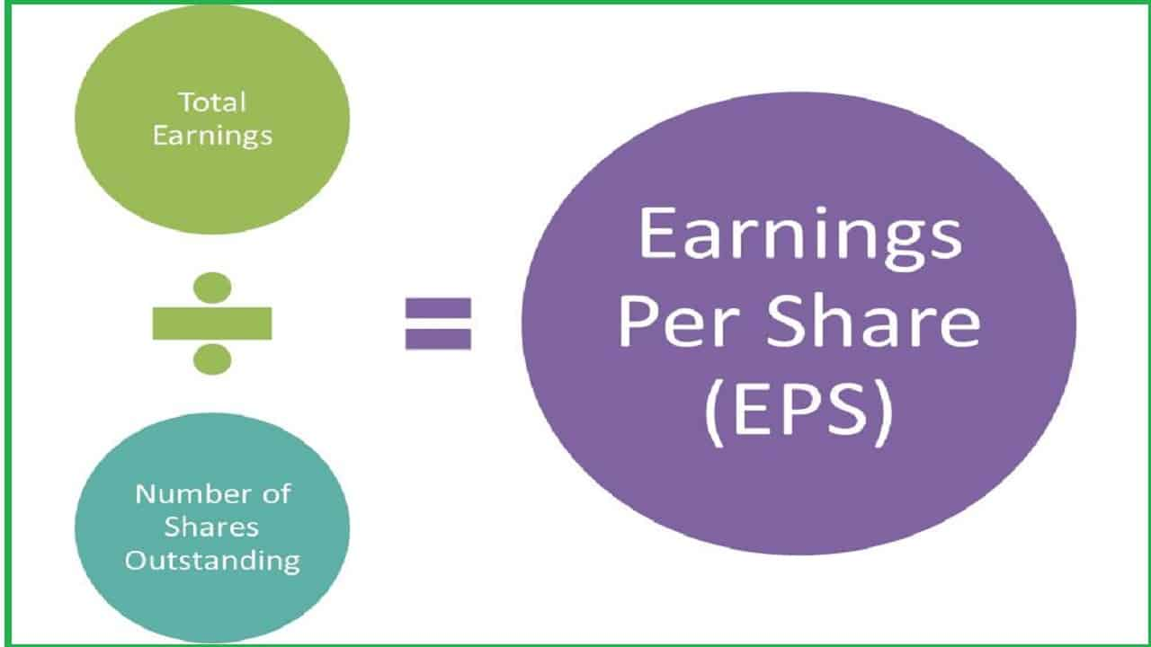 earning per share